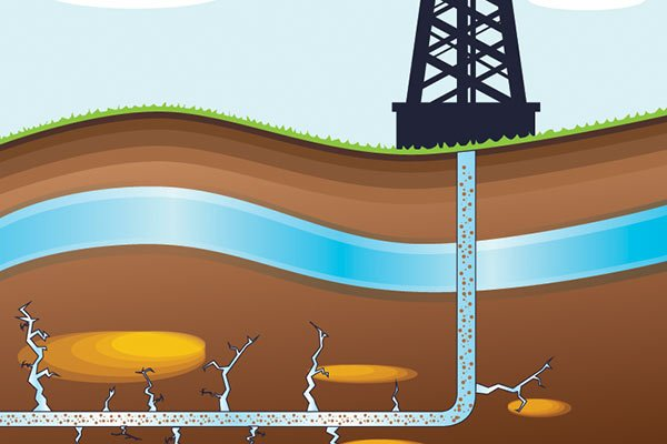 Frac Sand: Diagram of Hydraulic Fracturing Process