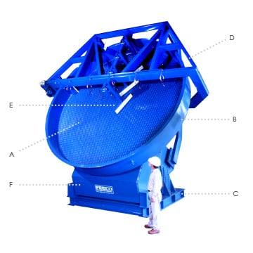 Anatomy of a Disc Pelletizer