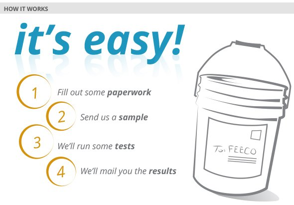 Contact FEECO for your free bulk material handling lab test