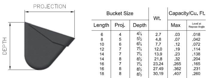 Bucket Style AA - Side