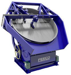 360° of FEECO Pan Granulator