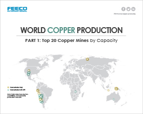 World Copper Production - Top 20 Mines by Capacity