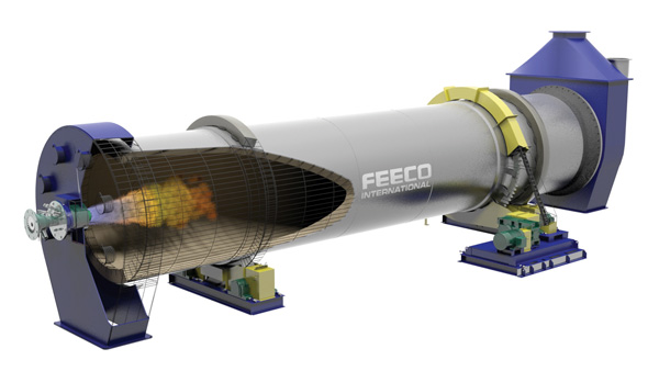 Rotary Kiln for Roofing Granules