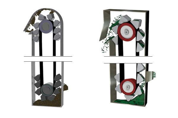Image: The image above shows the scooping and throwing action of the centrifugal belt style elevator at left. At right, the more gentle feeding and discharge of the continuous belt style elevator is shown.
