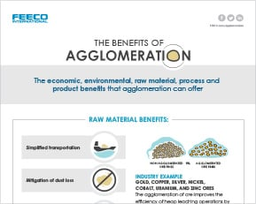 Infographic: Benefits of Agglomeration