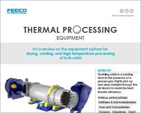 Thermal Processing Equipment Infographic