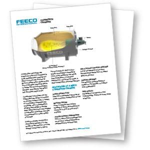 FEECO Combustion Chambers Brochure
