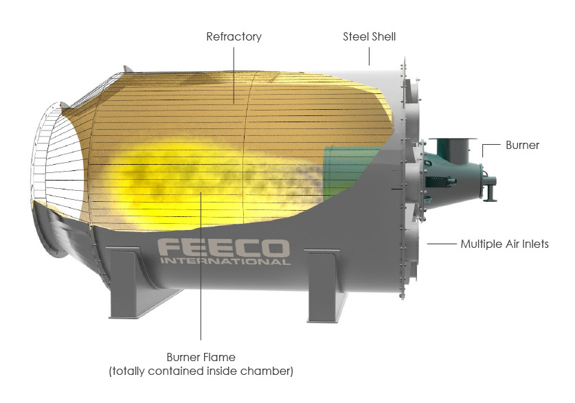 Combustion Chamber Diagram with Labels