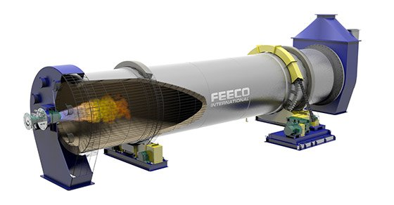 Rotary Kiln Applications in the Pigment Industry, 3D Model of a FEECO Rotary Kiln