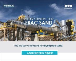 Frac Sand Dryer Infographic