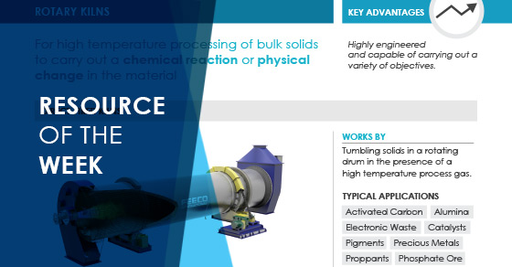 Resource of the Week: Thermal Processing Infographic