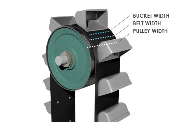 Belt Bucket Elevator Casing Measurements
