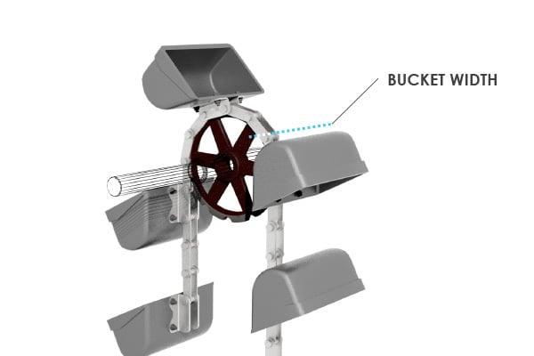 Chain Bucket Elevator Casing Measurements